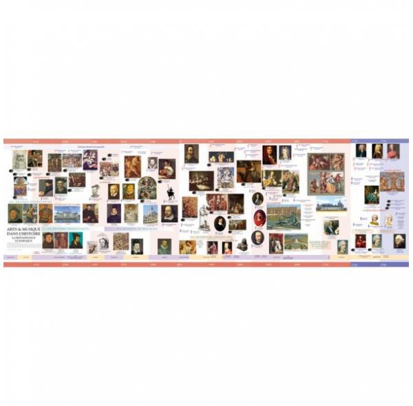 Chrono'Kit 3 - Frise chronologique - De 1500 à 1770